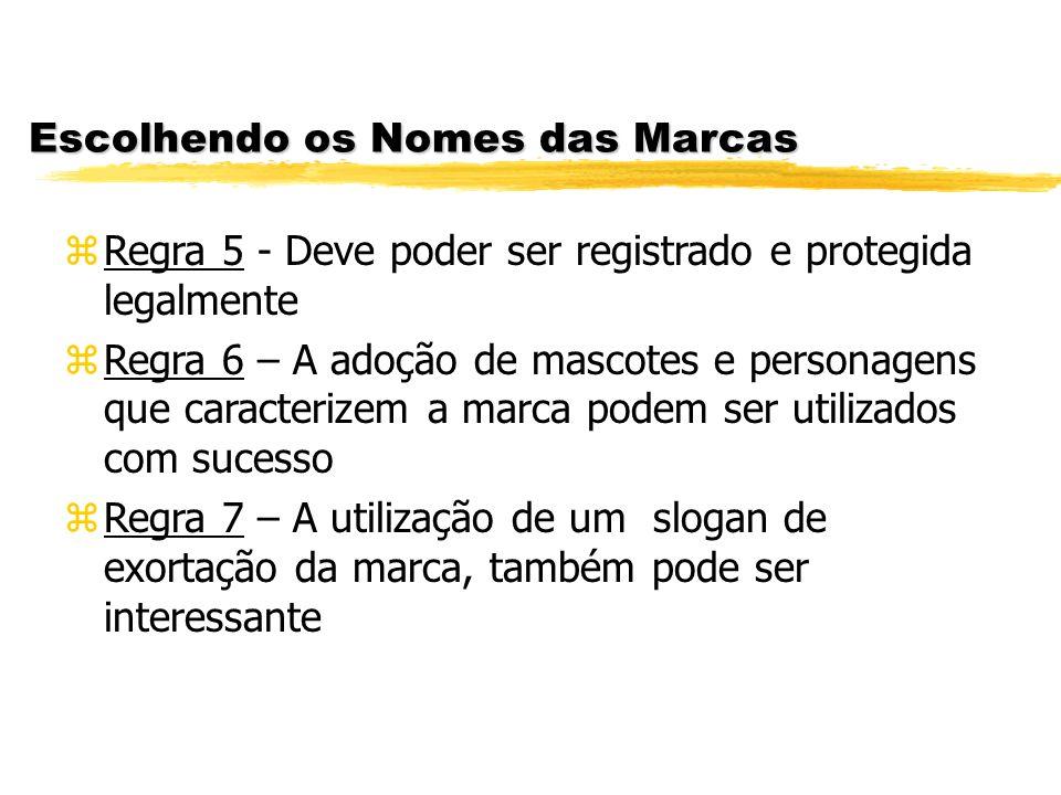 Escolhendo os Nomes das Marcas zRegra 5 - Deve poder ser registrado e protegida legalmente zRegra 6 – A adoção de mascotes e personagens que caracteri