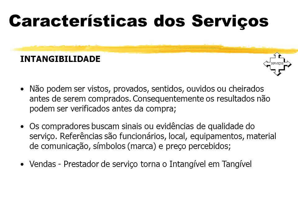 Características dos Serviços SERVIÇOS INTANGIBILIDADE Não podem ser vistos, provados, sentidos, ouvidos ou cheirados antes de serem comprados. Consequ