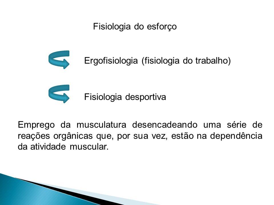 Fisiologia do esforço Ergofisiologia (fisiologia do trabalho) Fisiologia desportiva Emprego da musculatura desencadeando uma série de reações orgânica