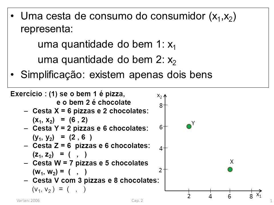 Uma cesta de consumo do consumidor (x 1,x 2 ) representa: uma quantidade do bem 1: x 1 uma quantidade do bem 2: x 2 Simplificação: existem apenas dois