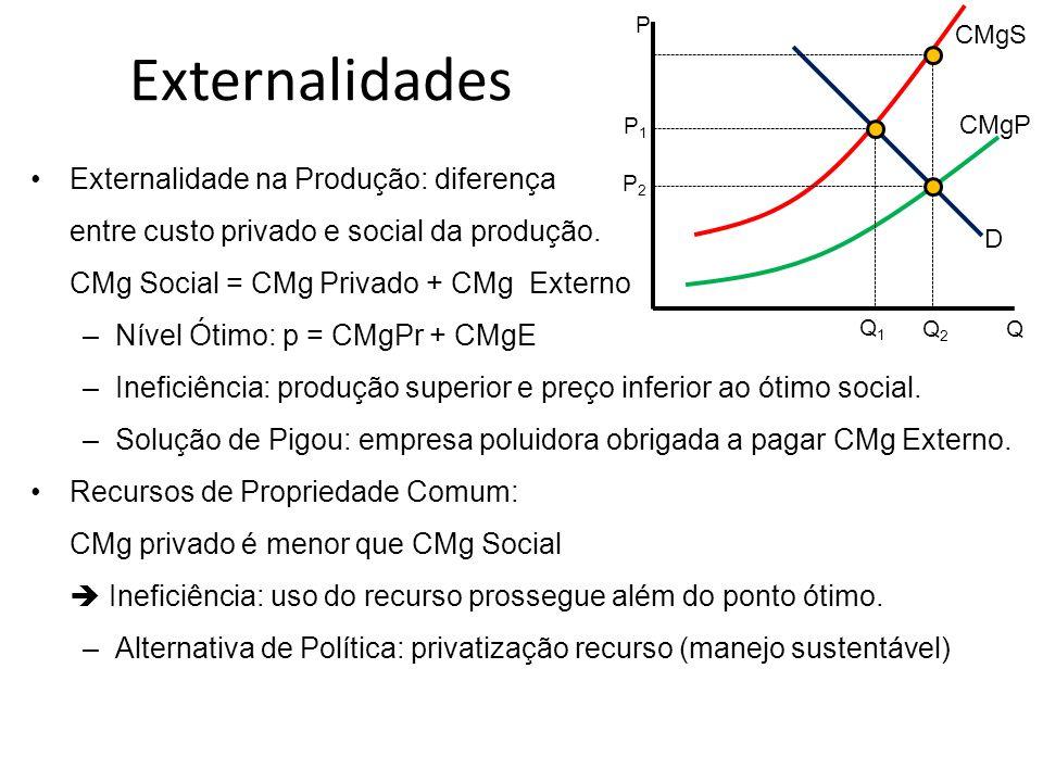 Externalidades Externalidade na Produção: diferença entre custo privado e social da produção. CMg Social = CMg Privado + CMg Externo –Nível Ótimo: p =