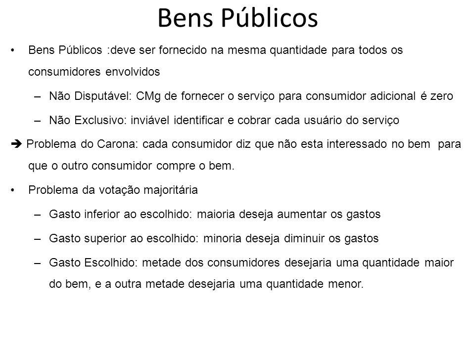 Bens Públicos Bens Públicos :deve ser fornecido na mesma quantidade para todos os consumidores envolvidos –Não Disputável: CMg de fornecer o serviço p