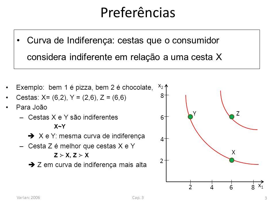 Preferências Curva de Indiferença: cestas que o consumidor considera indiferente em relação a uma cesta X Exemplo: bem 1 é pizza, bem 2 é chocolate, C