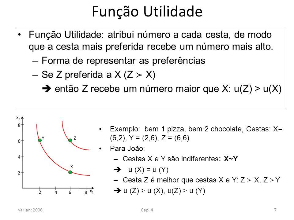 Função Utilidade Função Utilidade: atribui número a cada cesta, de modo que a cesta mais preferida recebe um número mais alto. –Forma de representar a