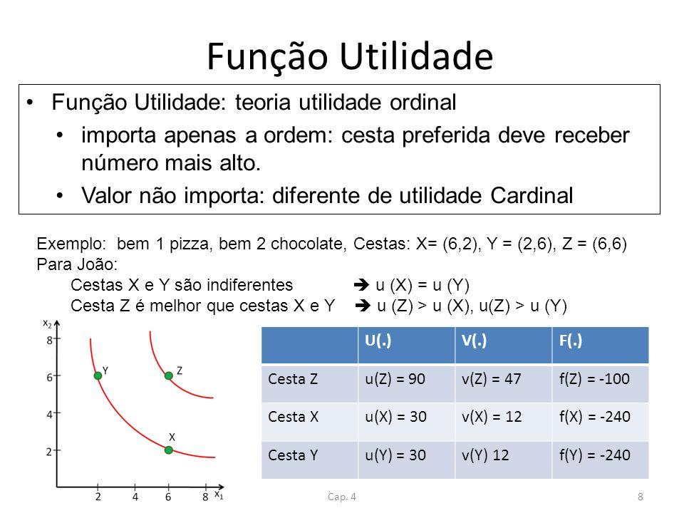 Função Utilidade Função Utilidade: teoria utilidade ordinal importa apenas a ordem: cesta preferida deve receber número mais alto. Valor não importa: