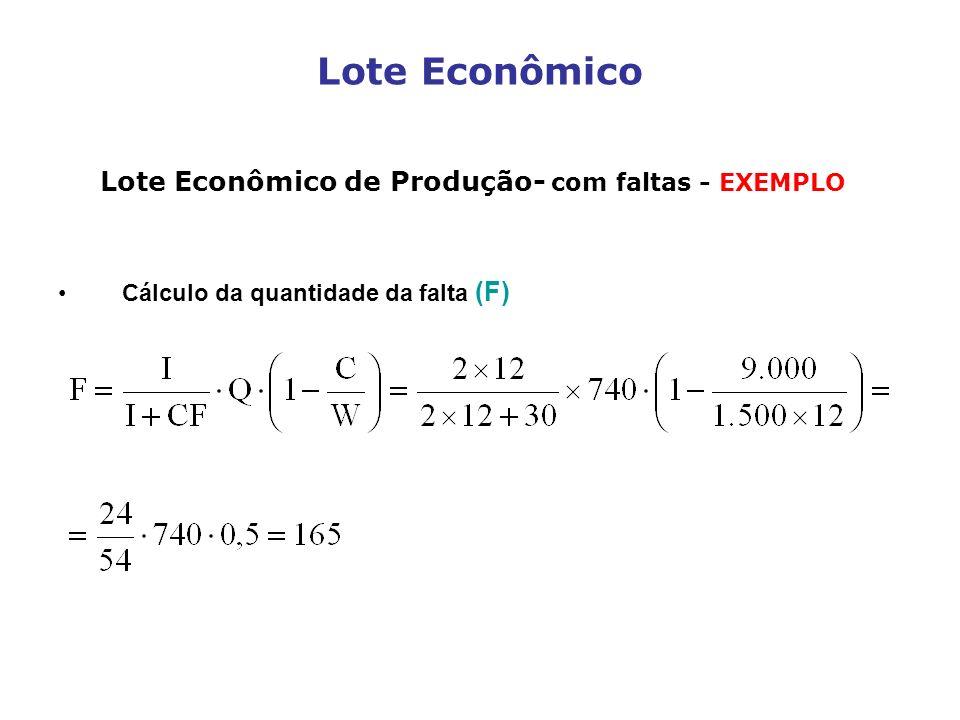 Lote Econômico Lote Econômico de Produção- com faltas - EXEMPLO Cálculo da quantidade da falta (F)