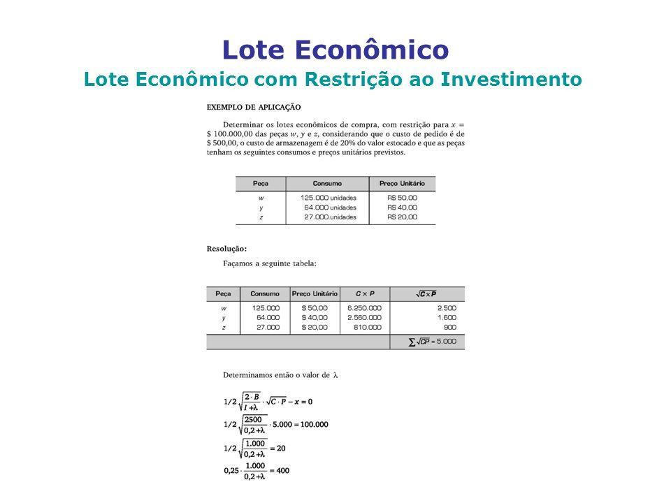 Lote Econômico Lote Econômico com Restrição ao Investimento