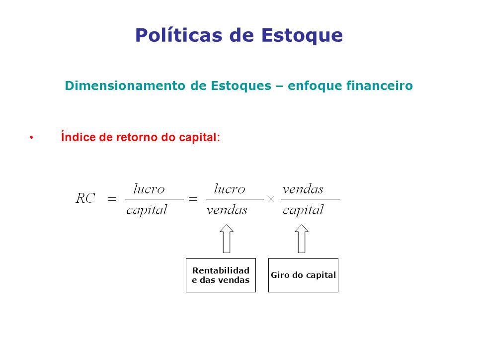 Políticas de Estoque Dimensionamento de Estoques – enfoque financeiro Índice de retorno do capital: Rentabilidad e das vendas Giro do capital
