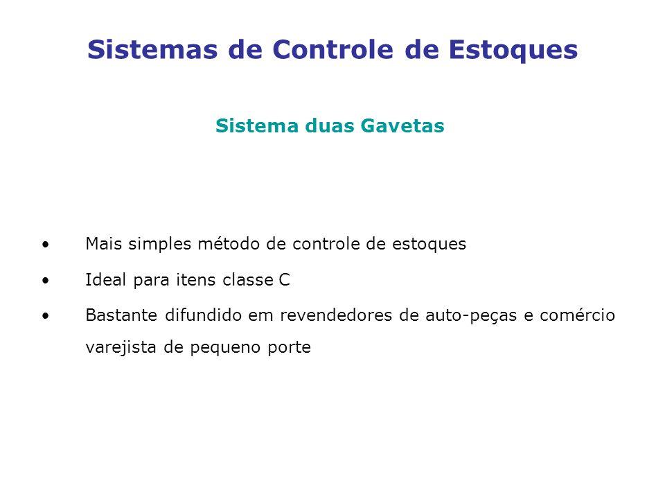 Sistemas de Controle de Estoques Sistema duas Gavetas Mais simples método de controle de estoques Ideal para itens classe C Bastante difundido em reve