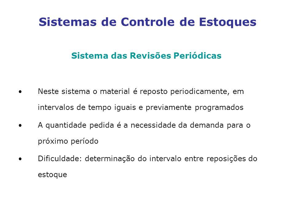 Sistemas de Controle de Estoques Sistema das Revisões Periódicas Neste sistema o material é reposto periodicamente, em intervalos de tempo iguais e pr