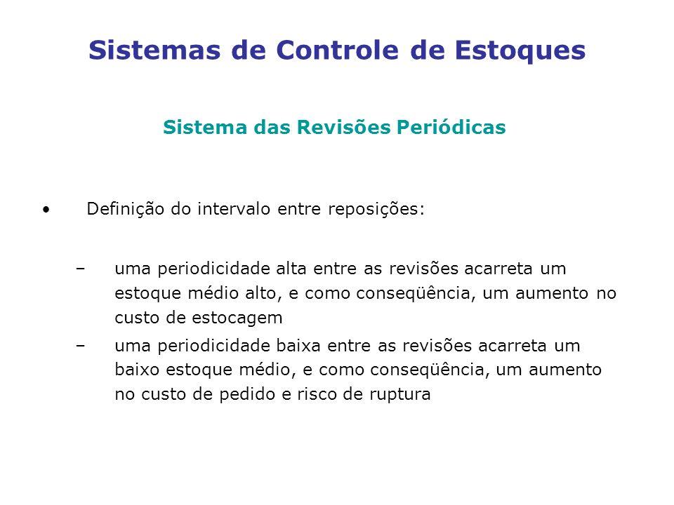 Sistemas de Controle de Estoques Sistema das Revisões Periódicas Definição do intervalo entre reposições: –uma periodicidade alta entre as revisões ac