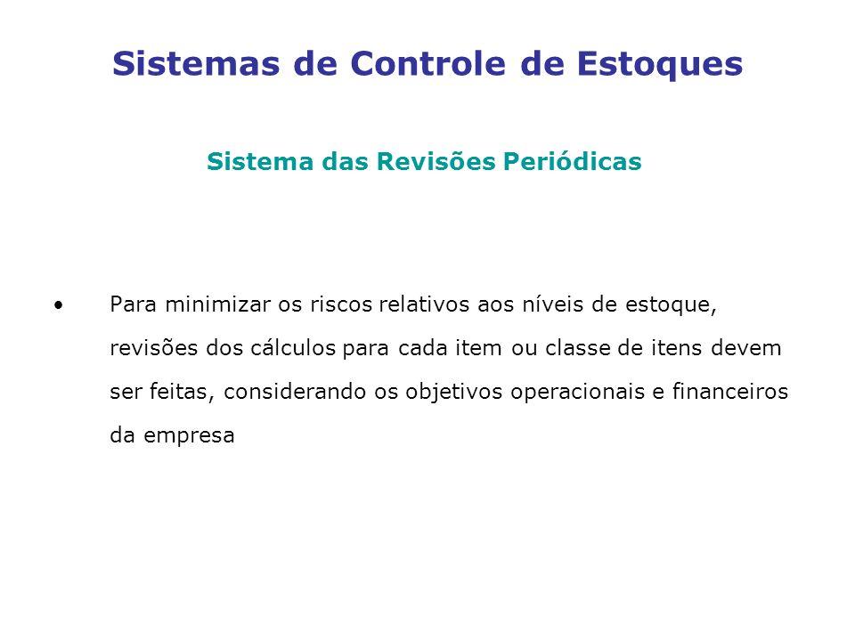 Sistemas de Controle de Estoques Sistema das Revisões Periódicas Para minimizar os riscos relativos aos níveis de estoque, revisões dos cálculos para
