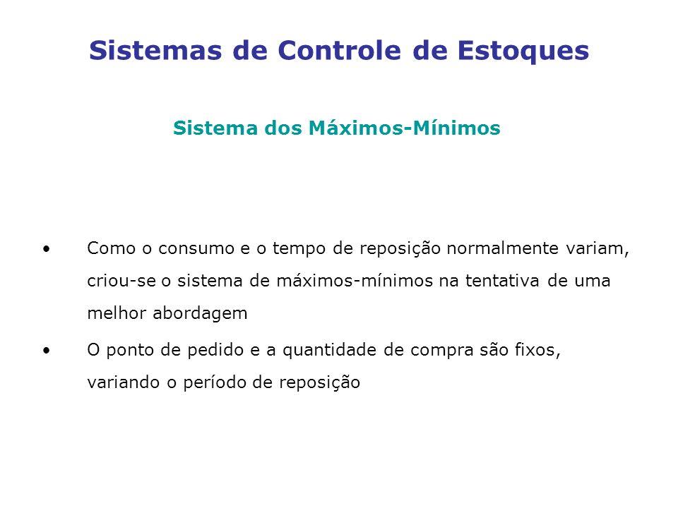 Sistemas de Controle de Estoques Sistema dos Máximos-Mínimos Como o consumo e o tempo de reposição normalmente variam, criou-se o sistema de máximos-m