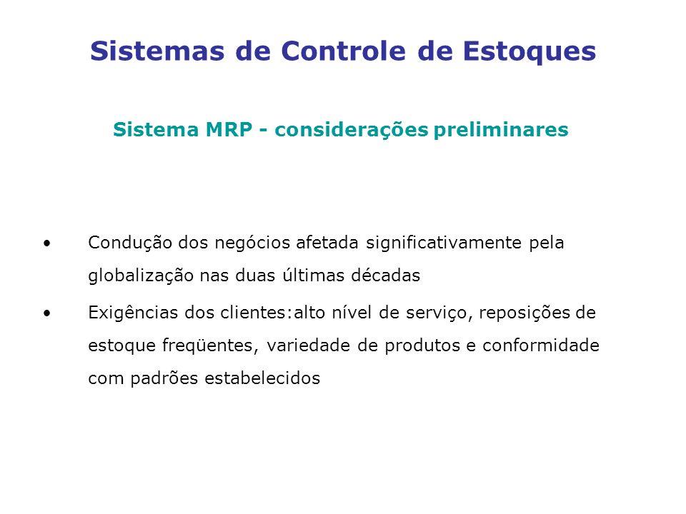 Sistemas de Controle de Estoques Sistema MRP - considerações preliminares Condução dos negócios afetada significativamente pela globalização nas duas