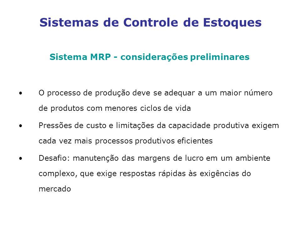 Sistemas de Controle de Estoques Sistema MRP - considerações preliminares O processo de produção deve se adequar a um maior número de produtos com men