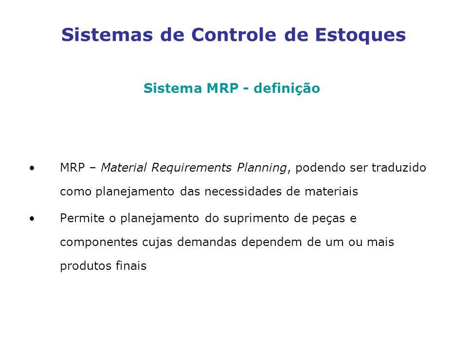 Sistemas de Controle de Estoques Sistema MRP - definição MRP – Material Requirements Planning, podendo ser traduzido como planejamento das necessidade