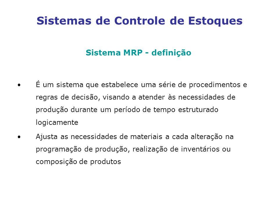 Sistemas de Controle de Estoques Sistema MRP - definição É um sistema que estabelece uma série de procedimentos e regras de decisão, visando a atender