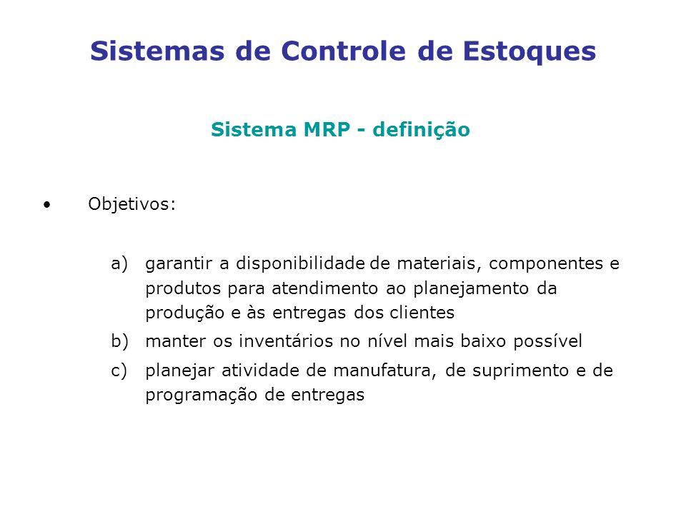 Sistemas de Controle de Estoques Sistema MRP - definição Objetivos: a)garantir a disponibilidade de materiais, componentes e produtos para atendimento