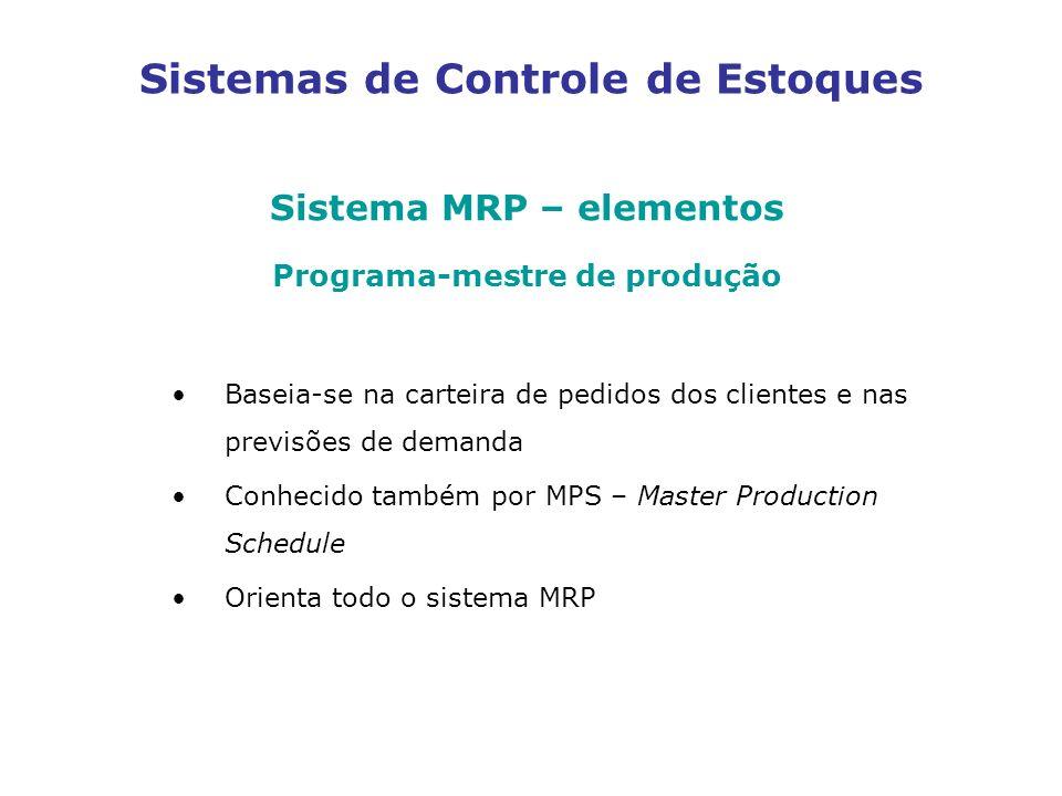 Sistemas de Controle de Estoques Sistema MRP – elementos Programa-mestre de produção Baseia-se na carteira de pedidos dos clientes e nas previsões de
