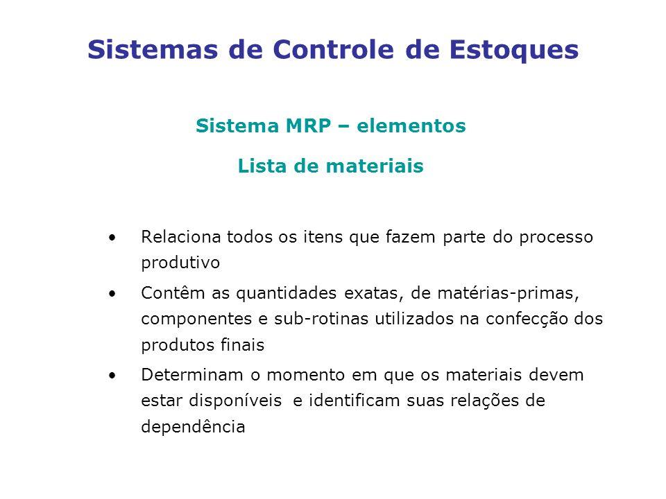 Sistemas de Controle de Estoques Sistema MRP – elementos Lista de materiais Relaciona todos os itens que fazem parte do processo produtivo Contêm as q