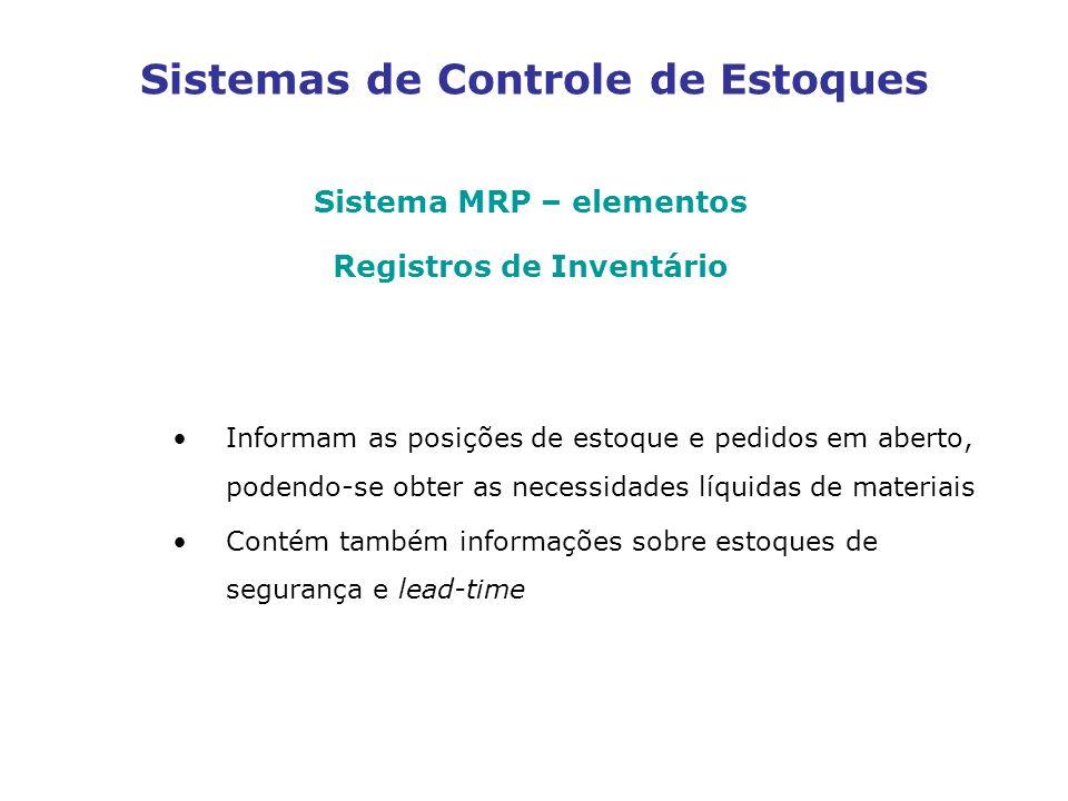Sistemas de Controle de Estoques Sistema MRP – elementos Registros de Inventário Informam as posições de estoque e pedidos em aberto, podendo-se obter