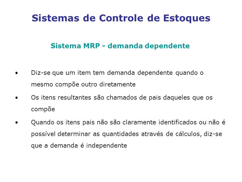 Sistemas de Controle de Estoques Sistema MRP - demanda dependente Diz-se que um item tem demanda dependente quando o mesmo compõe outro diretamente Os