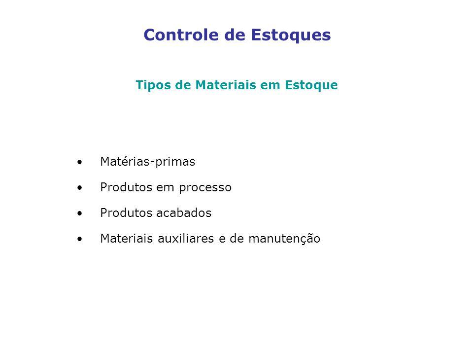 Controle de Estoques Tipos de Materiais em Estoque Matérias-primas Produtos em processo Produtos acabados Materiais auxiliares e de manutenção