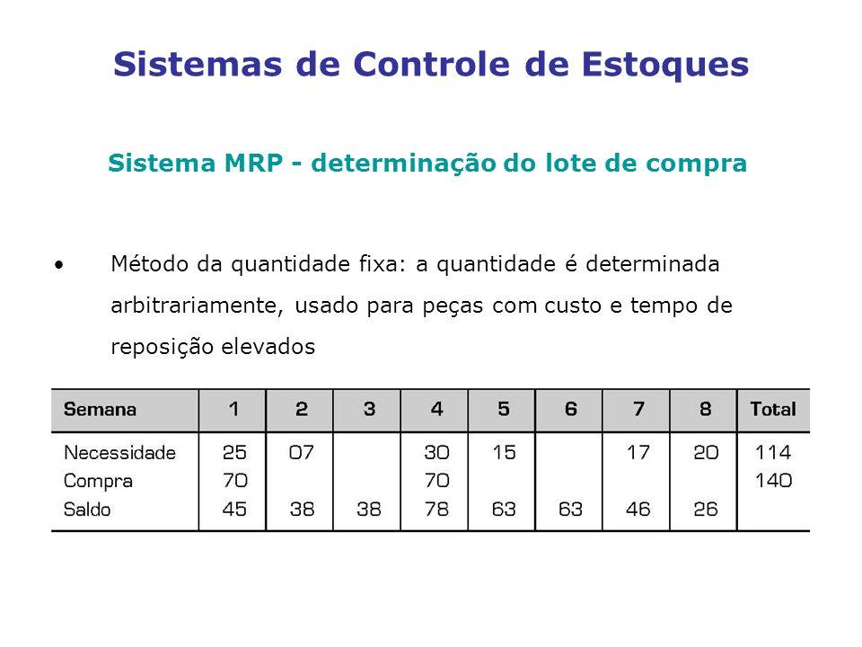 Sistemas de Controle de Estoques Sistema MRP - determinação do lote de compra Método da quantidade fixa: a quantidade é determinada arbitrariamente, u