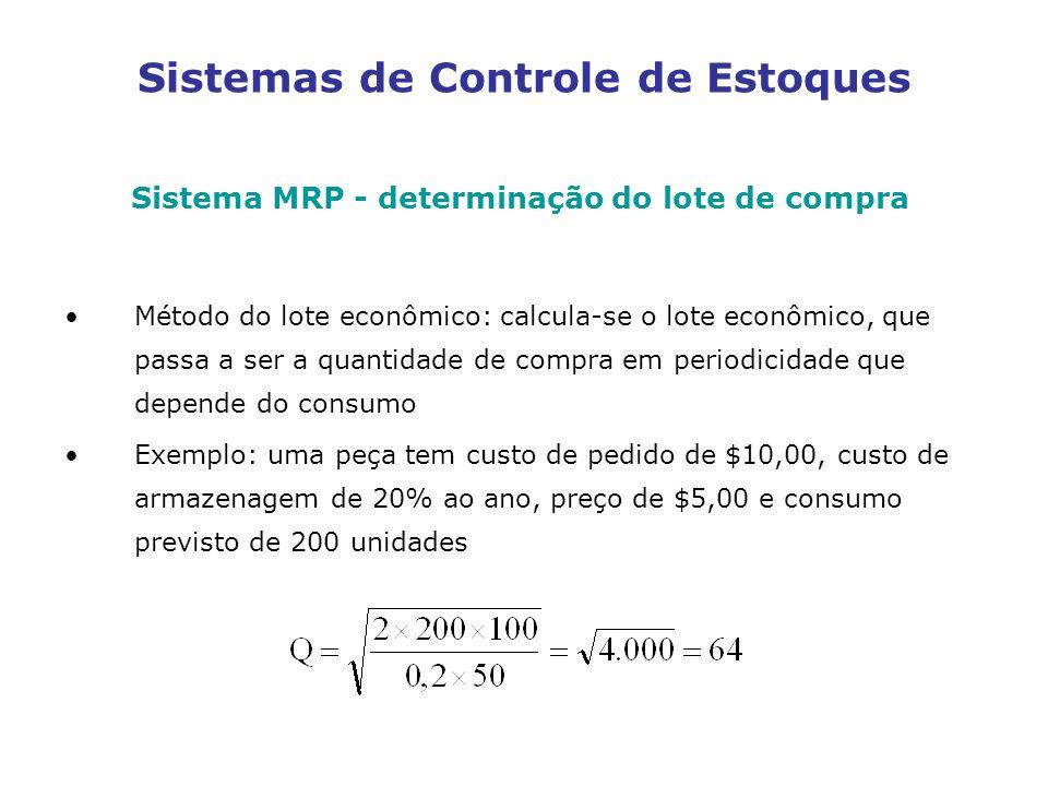 Sistemas de Controle de Estoques Sistema MRP - determinação do lote de compra Método do lote econômico: calcula-se o lote econômico, que passa a ser a