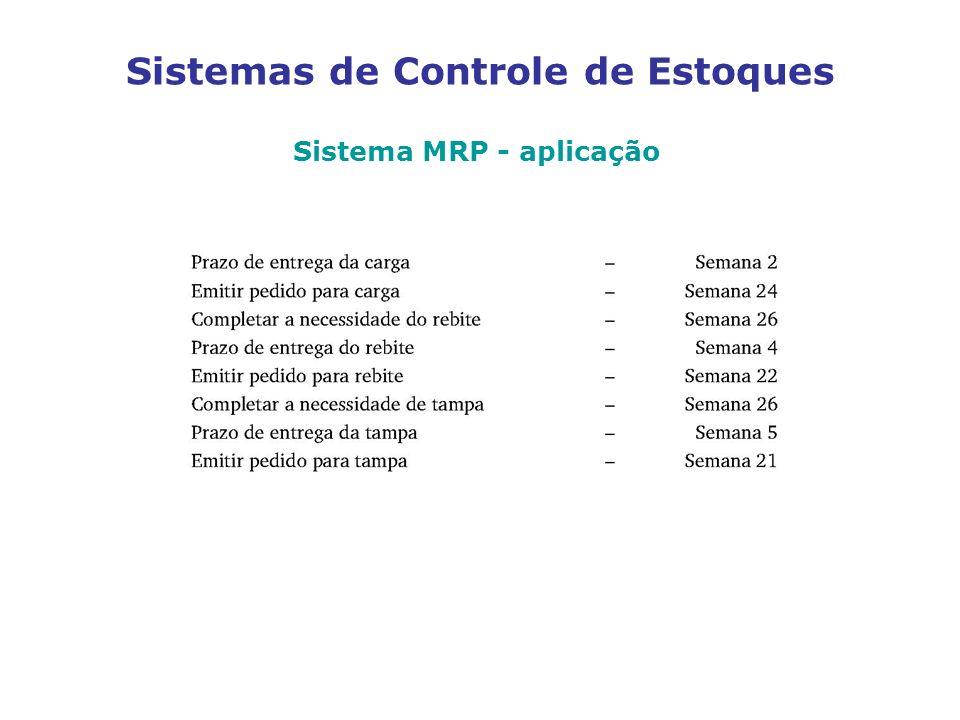 Sistemas de Controle de Estoques Sistema MRP - aplicação