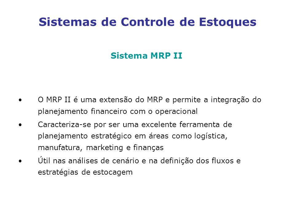 Sistemas de Controle de Estoques Sistema MRP II O MRP II é uma extensão do MRP e permite a integração do planejamento financeiro com o operacional Car