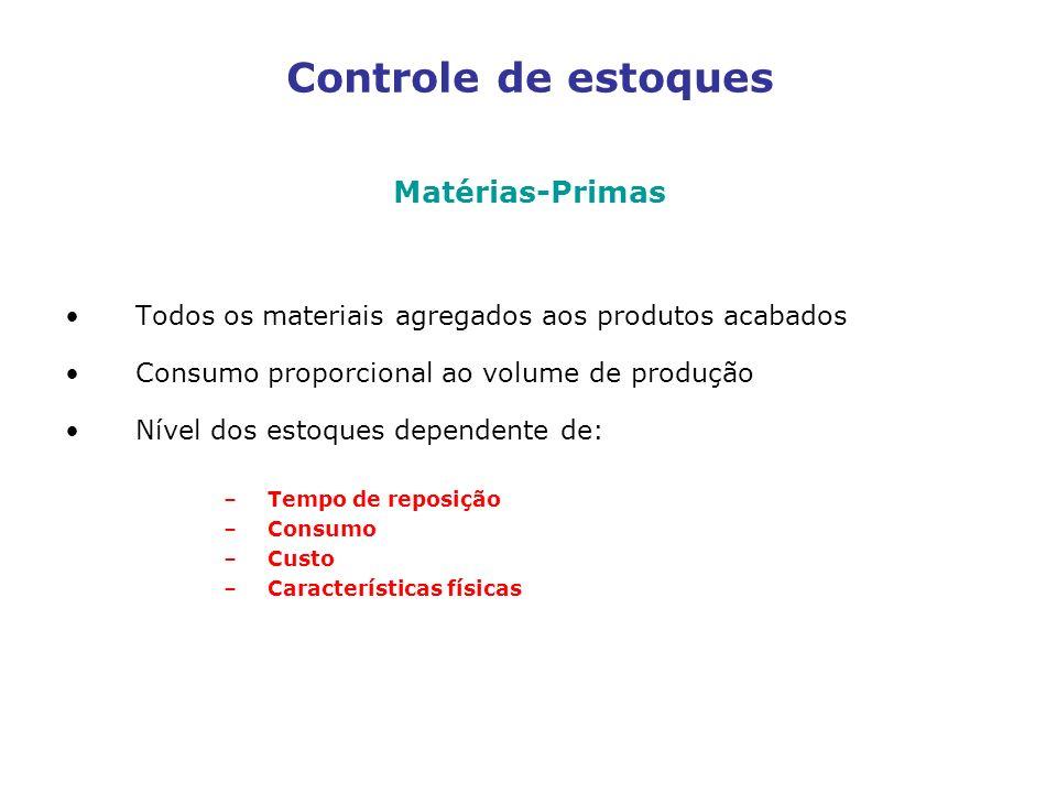 Controle de estoques Matérias-Primas Todos os materiais agregados aos produtos acabados Consumo proporcional ao volume de produção Nível dos estoques
