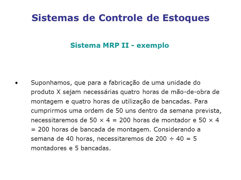 Sistemas de Controle de Estoques Sistema MRP II - exemplo Suponhamos, que para a fabricação de uma unidade do produto X sejam necessárias quatro horas
