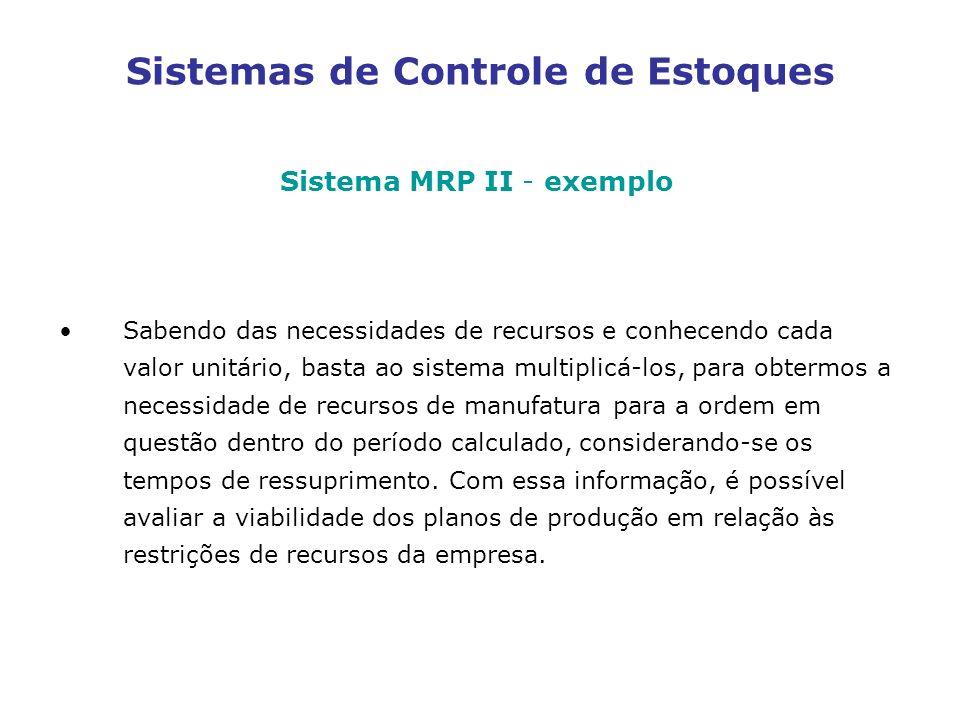 Sistemas de Controle de Estoques Sistema MRP II - exemplo Sabendo das necessidades de recursos e conhecendo cada valor unitário, basta ao sistema mult