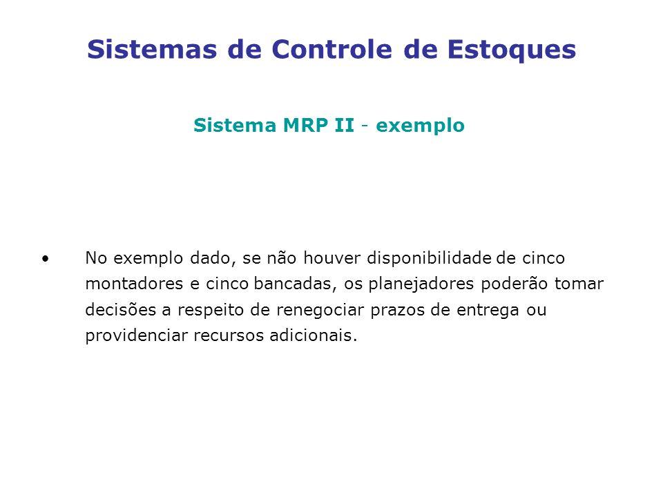 Sistemas de Controle de Estoques Sistema MRP II - exemplo No exemplo dado, se não houver disponibilidade de cinco montadores e cinco bancadas, os plan
