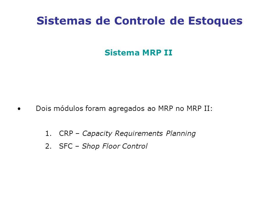Sistemas de Controle de Estoques Sistema MRP II Dois módulos foram agregados ao MRP no MRP II: 1.CRP – Capacity Requirements Planning 2.SFC – Shop Flo