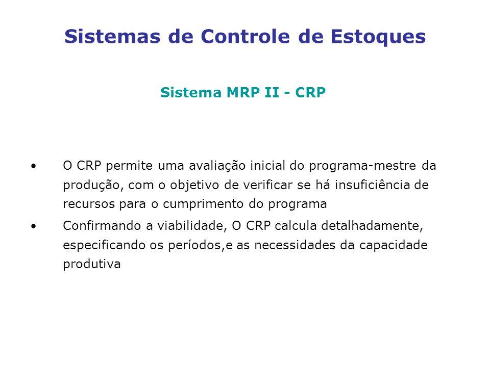 Sistemas de Controle de Estoques Sistema MRP II - CRP O CRP permite uma avaliação inicial do programa-mestre da produção, com o objetivo de verificar