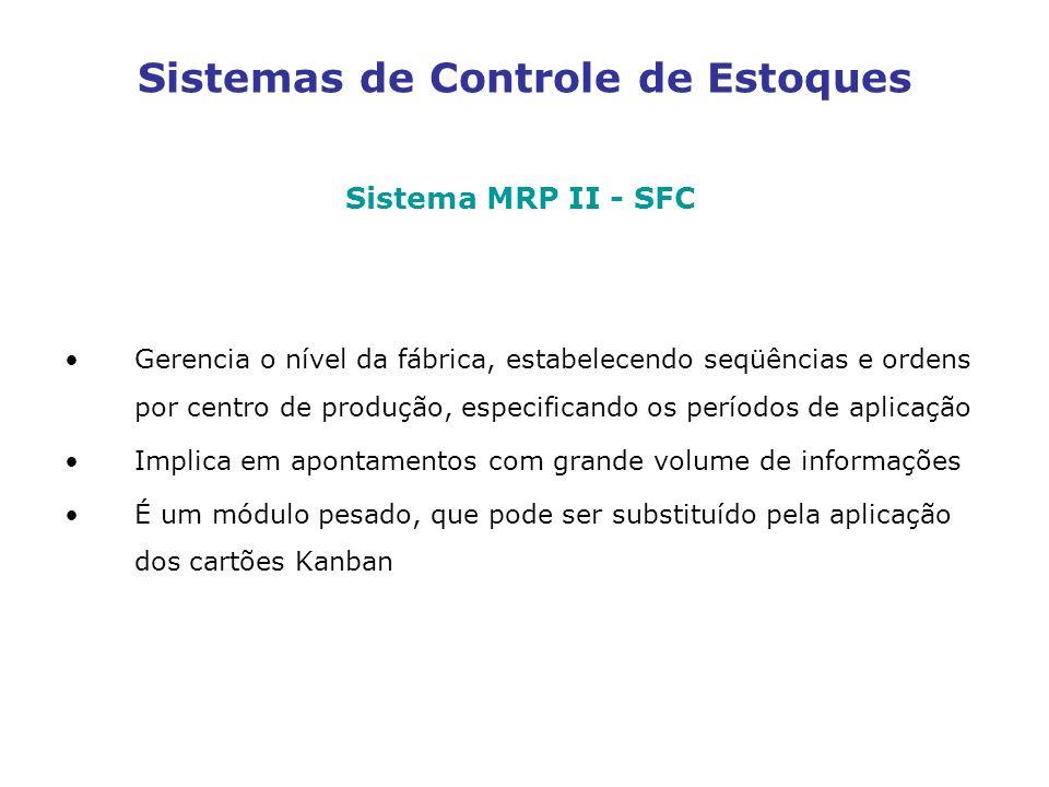 Sistemas de Controle de Estoques Sistema MRP II - SFC Gerencia o nível da fábrica, estabelecendo seqüências e ordens por centro de produção, especific