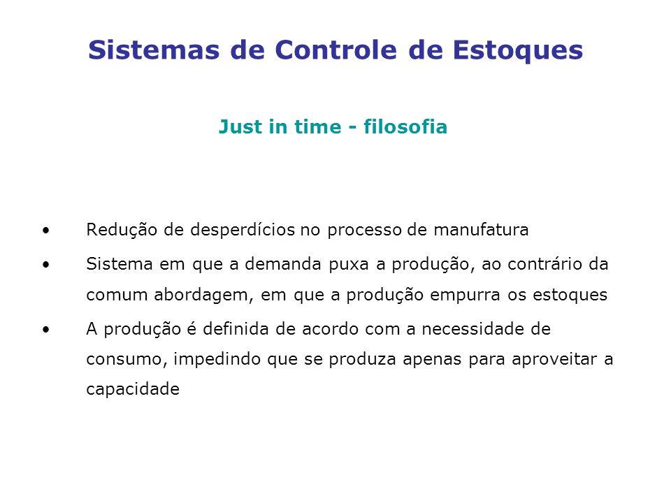 Sistemas de Controle de Estoques Just in time - filosofia Redução de desperdícios no processo de manufatura Sistema em que a demanda puxa a produção,