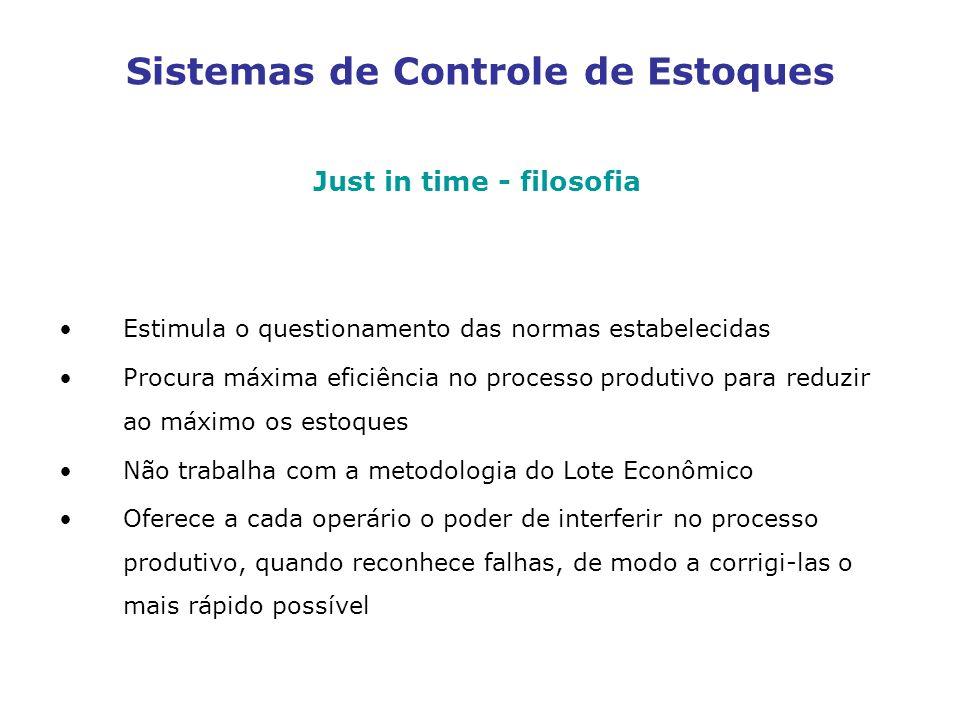 Sistemas de Controle de Estoques Just in time - filosofia Estimula o questionamento das normas estabelecidas Procura máxima eficiência no processo pro