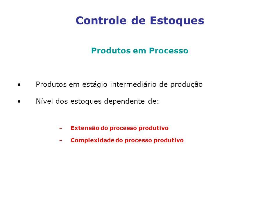 Controle de Estoques Produtos em Processo Produtos em estágio intermediário de produção Nível dos estoques dependente de: –Extensão do processo produt