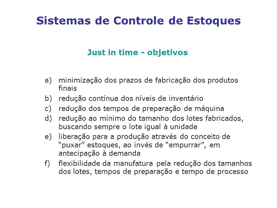 Sistemas de Controle de Estoques Just in time - objetivos a)minimização dos prazos de fabricação dos produtos finais b)redução contínua dos níveis de