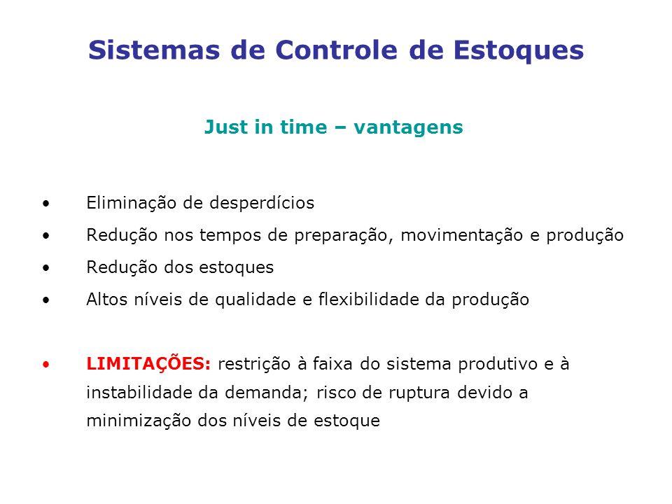 Sistemas de Controle de Estoques Just in time – vantagens Eliminação de desperdícios Redução nos tempos de preparação, movimentação e produção Redução