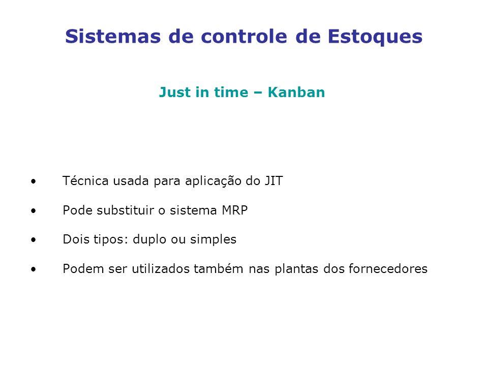 Sistemas de controle de Estoques Just in time – Kanban Técnica usada para aplicação do JIT Pode substituir o sistema MRP Dois tipos: duplo ou simples