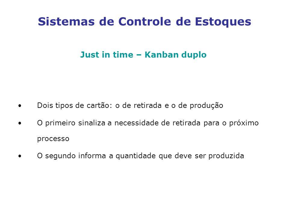 Sistemas de Controle de Estoques Just in time – Kanban duplo Dois tipos de cartão: o de retirada e o de produção O primeiro sinaliza a necessidade de