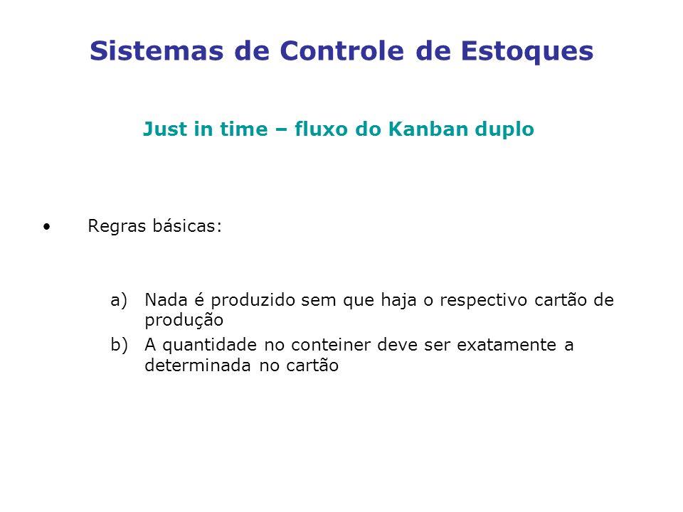 Sistemas de Controle de Estoques Just in time – fluxo do Kanban duplo Regras básicas: a)Nada é produzido sem que haja o respectivo cartão de produção