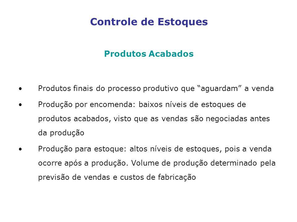 Controle de Estoques Produtos Acabados Produtos finais do processo produtivo que aguardam a venda Produção por encomenda: baixos níveis de estoques de
