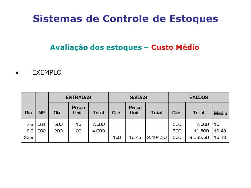 Sistemas de Controle de Estoques Avaliação dos estoques – Custo Médio EXEMPLO