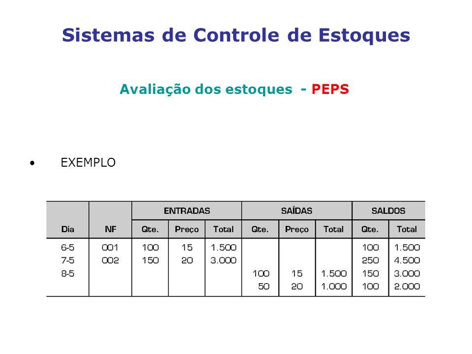 Sistemas de Controle de Estoques Avaliação dos estoques - PEPS EXEMPLO