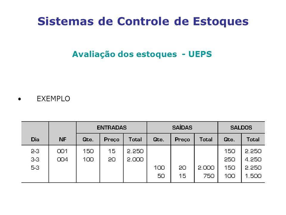 Sistemas de Controle de Estoques Avaliação dos estoques - UEPS EXEMPLO